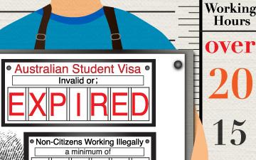 international_penalties_illegal_work_feat